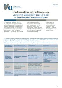 Fiche IFA - devoir de vigilance des sociétés mères et des entreprises donneuses d'ordre